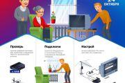Информация о подключении цифрового телевидения